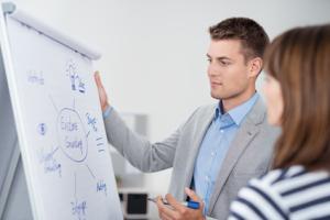 Businessplan Checkliste