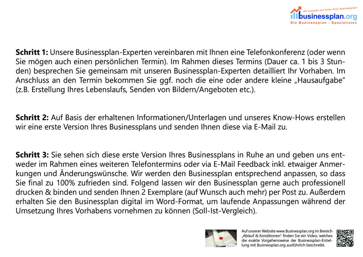 Businessplan-Erstellung Dortmund
